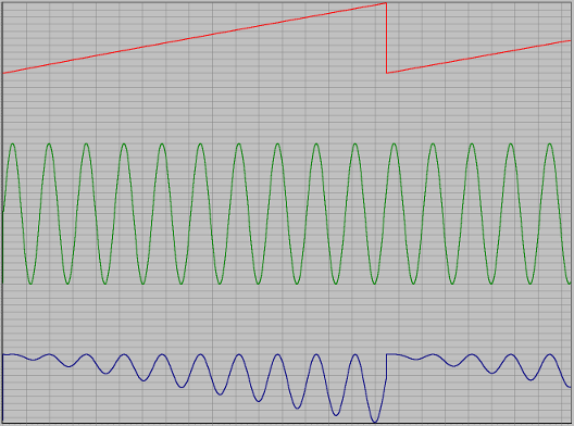 modulation depth controller